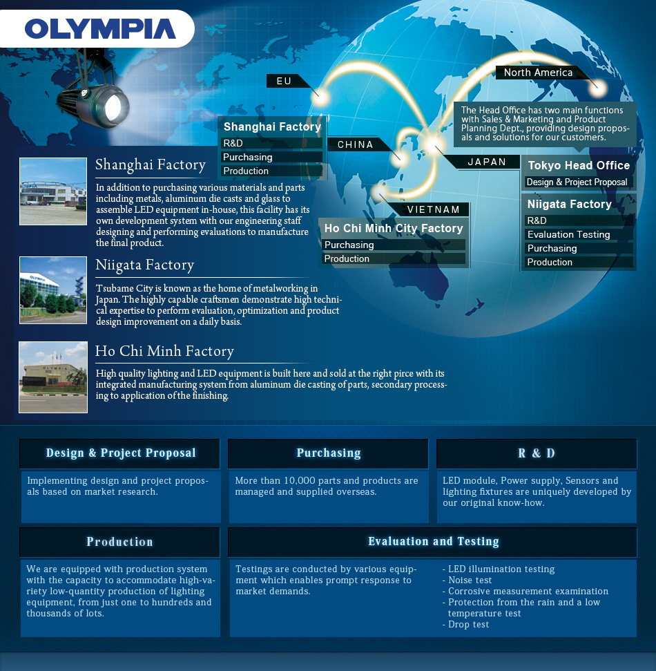 Olympia Lighting Fixtures Industries Ltd